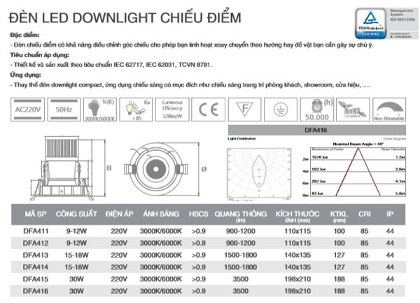 Thông số kỹ thuật đèn Led downlight chiếu điểm 9W DFA411 Duhal