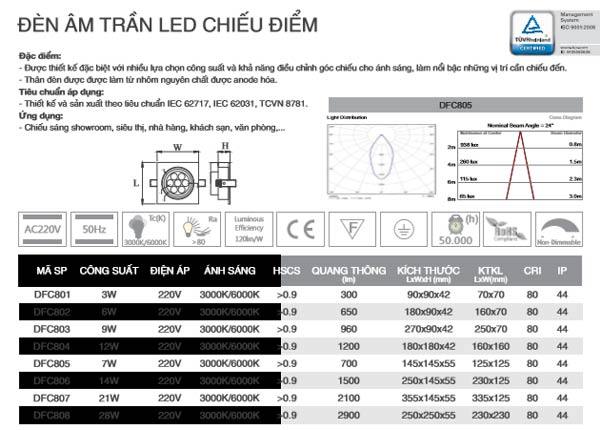 Đèn led âm trần chiếu điểm DFC805 Duhal