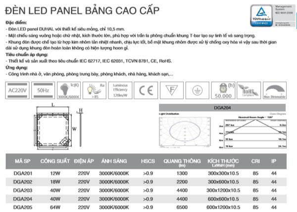 Đèn led panel 12W DGA201 Duhal