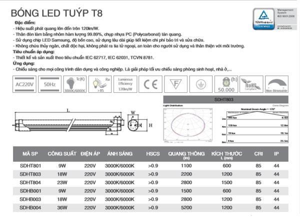 den led tuyp 1m5 T8 SDHT-804 Duhal