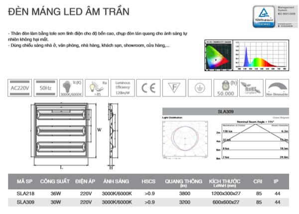 Thông số kỹ thuật máng đèn Led âm trần siêu mỏng 1M2 36W SLA218 Duhal