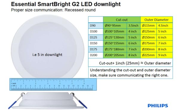 Đèn Led downlight 15W DN027B Philips