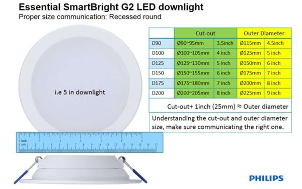 Đèn Led downlight 11W DN027B Philips