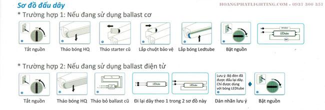 cách lắp bóng đèn led tuýp Led Ecofit Philips