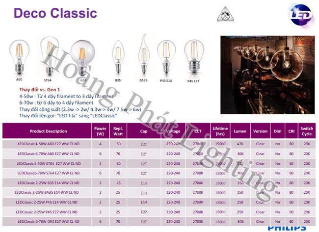 Bóng đèn Led Classic 6-70W G93 Philips