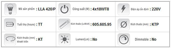 Máng đèn âm trần LLA 420/P Duhal