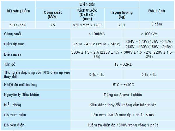 on-ap-Lioa-DR3-75KVA-160V-430V-3-pha