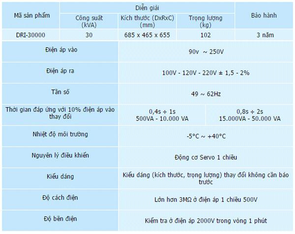 on-ap-Lioa-DRI-30000-30KAV-90V-250V-1-pha