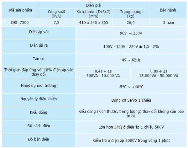 on-ap-Lioa-DRI-7500-7_5KVA-90-250V-1-pha