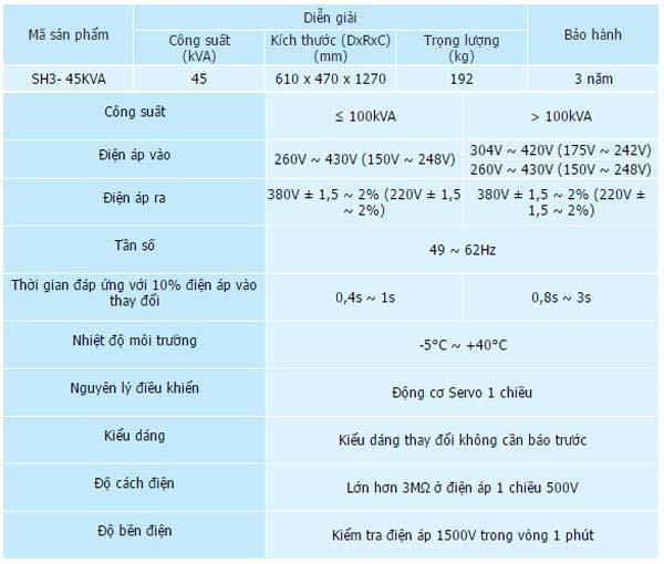 on-ap-Lioa-SH3-45KVA-260-430V-3-pha