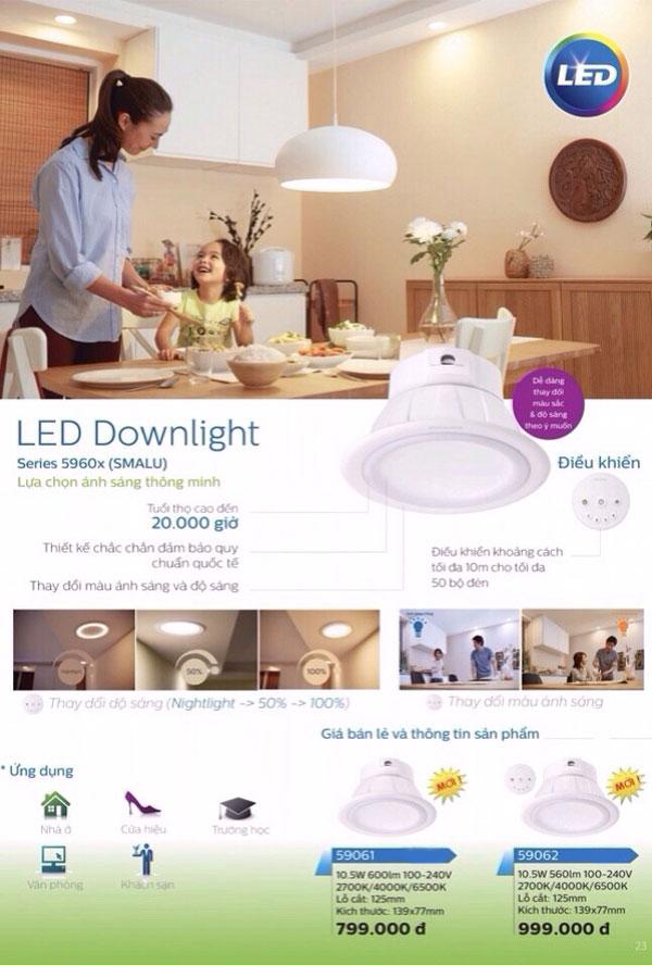 Đèn Led downlight thông minh SMALU 59062 Philips