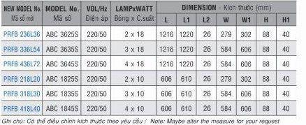 Máng đèn led tube âm trần PRFB 436L72 1m2 Paragon 4x18W